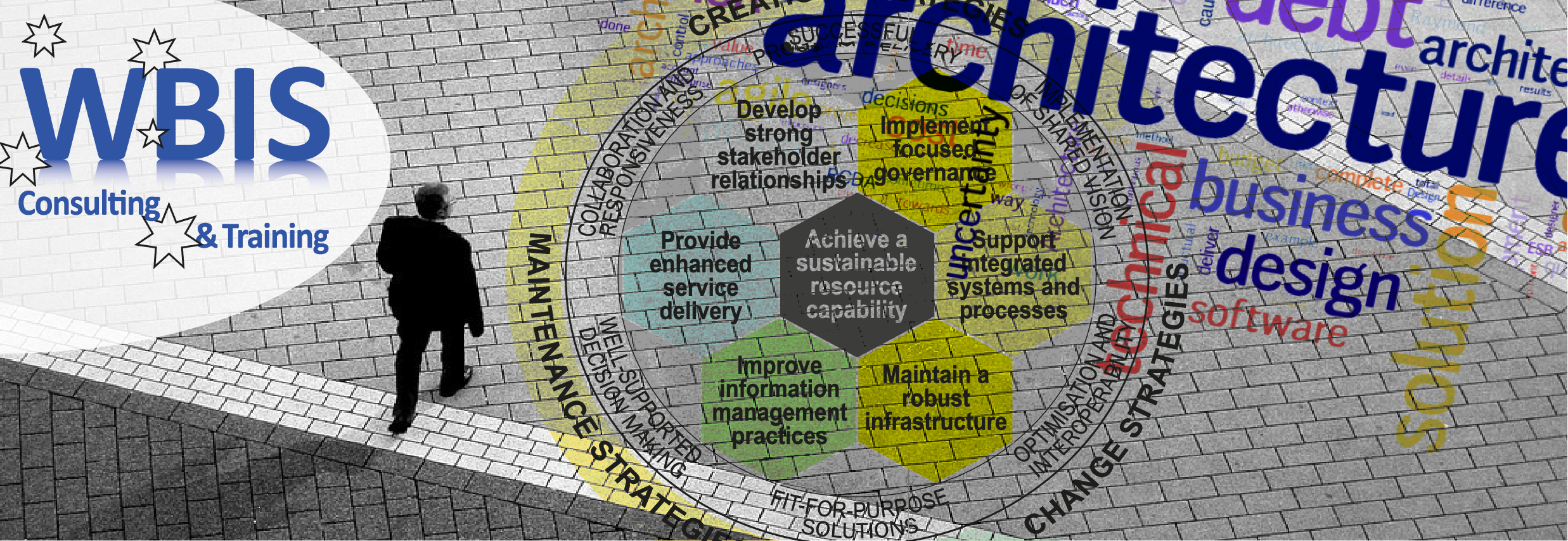 Welcome to your togaf enterprise architecture specialists wbis wbis consulting and training xflitez Choice Image